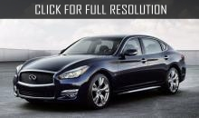Infiniti Q70 Sedan started using new fuel efficient diesel