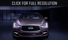Infiniti brought crossover Infiniti QX30 2015 to tests