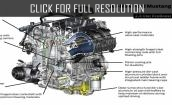 2015 Ford Mustang engine #4