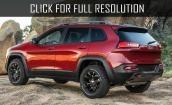 2015 Jeep Cherokee sport #1