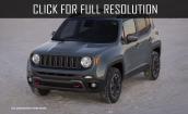 2015 Jeep Renegade black #1