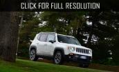 2015 Jeep Renegade white #1