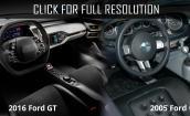 2016 Ford Gt interior #2