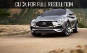 2016 Infiniti QX30 - design, interior, exterior, video
