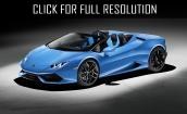 2016 Lamborghini Huracan spyder #1