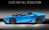 2016 Lamborghini Huracan spyder #2